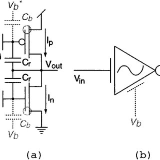 ULV floating-gate tanh-shaped transconductance amplifier