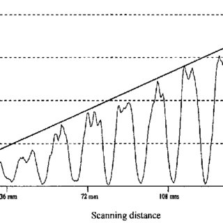 (PDF) Printer Calibration
