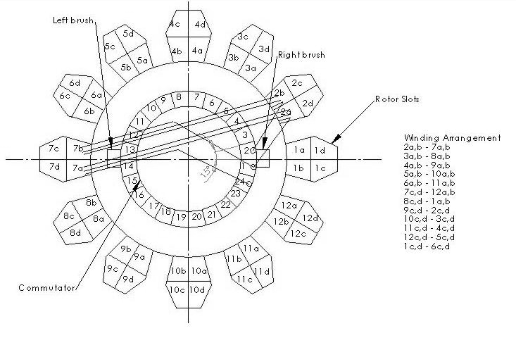 3 shows a sketch of the position of the commutator