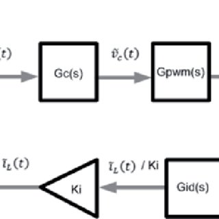 (PDF) Comparative analysis of current and voltage