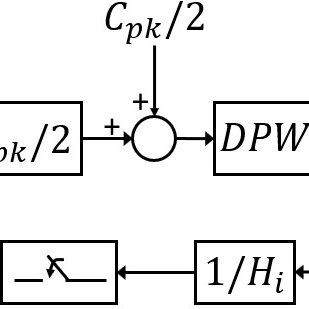Current flow diagram of the induction heating system based