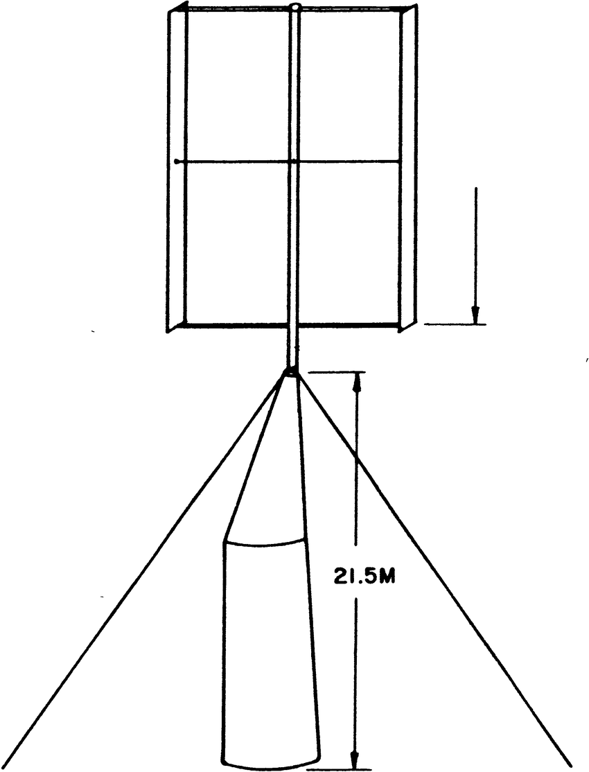 hight resolution of deployed giromill on a cargo ship tower supported by cables reproduced from 1