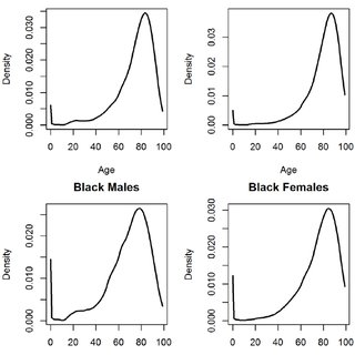 (PDF) A Novel Generalized Normal Distribution for Human