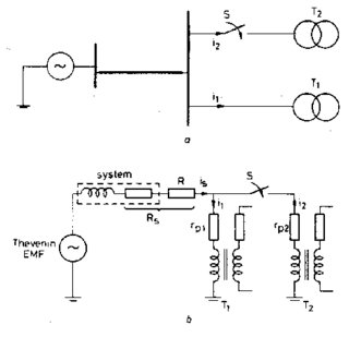 (PDF) Transformer interaction caused by inrush current