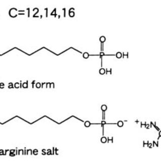 (PDF) Calcium Pyrophosphate Crystal Salt forms and the