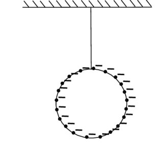 7.Distribution of Charges on an Isolated Conductor