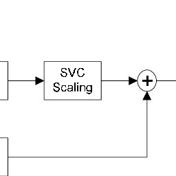 (PDF) Towards an improved SVC-to-AVC rewriter