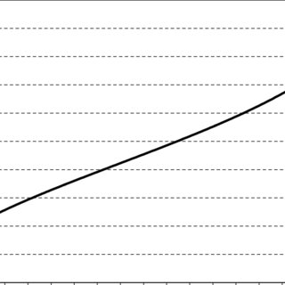 (PDF) Behavioralizing Finance