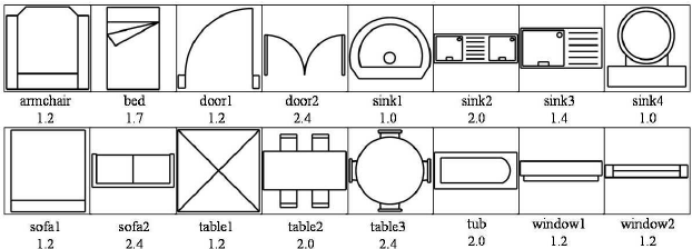 Architectural symbols(labels & resizing parameters