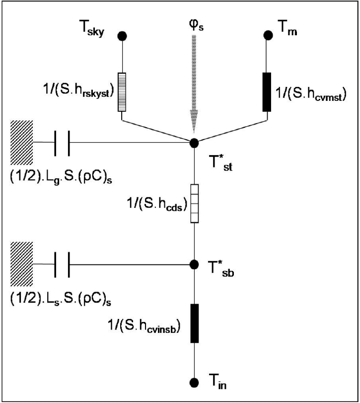 Equivalent electric circuit to thermal and mass exchanges