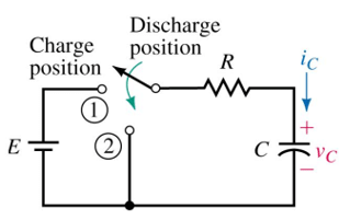RC Circuit Objectives: • To study charging and discharging