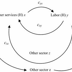 (PDF) Understanding of economic spillover mechanism by