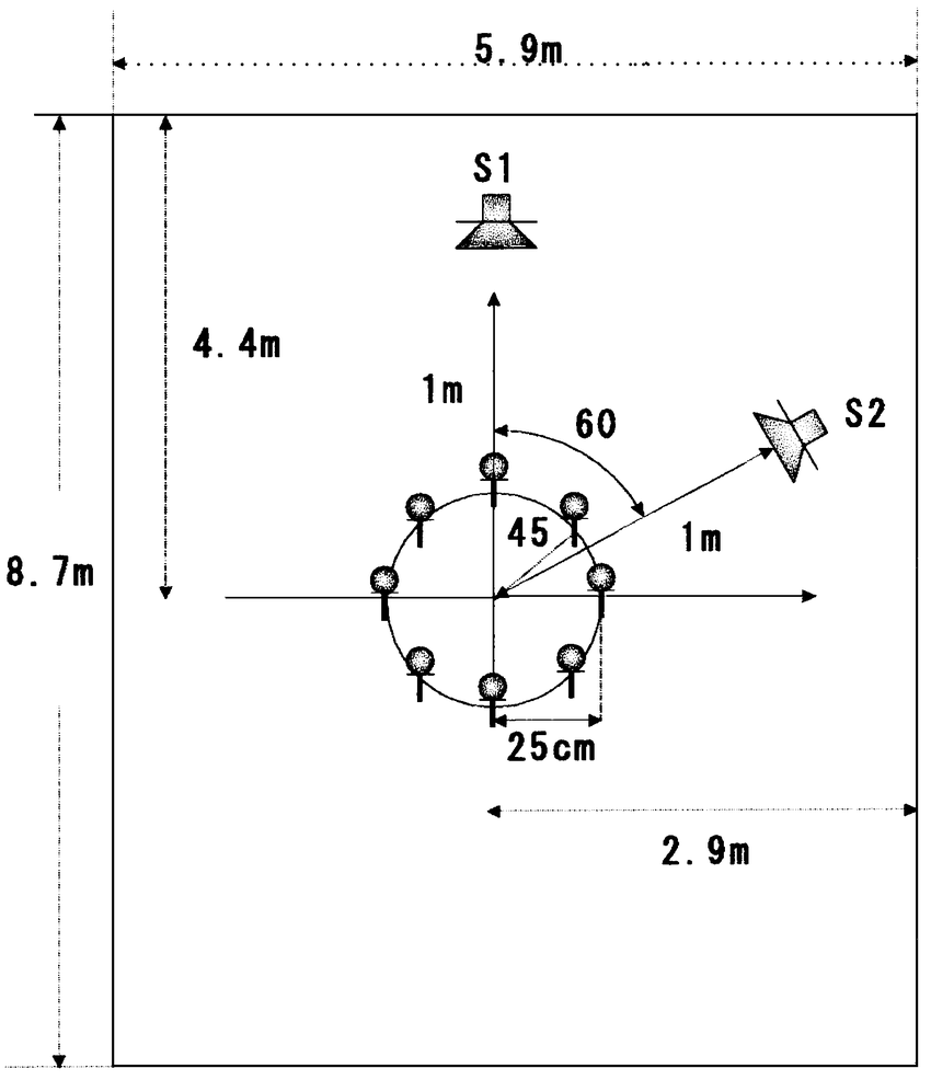 medium resolution of configuration of microphone array and sound sources