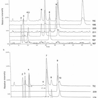 (PDF) Determination of theophylline and its metabolites in