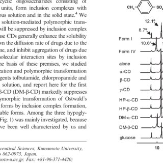 (PDF) Cyclodextrin-based isolation of Ostwald's metastable