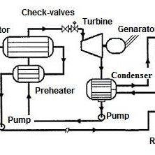 Geothermal Plant Diagram Geothermal Power Wiring Diagram