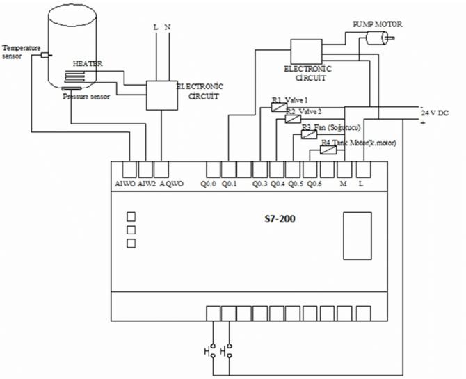 plc wiring diagram  download scientific diagram