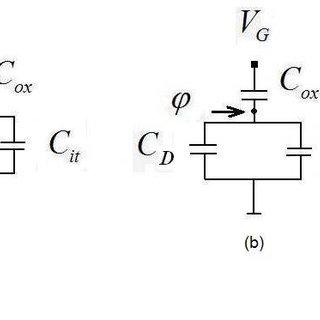 (PDF) Fabrication, Characterization & Simulation of