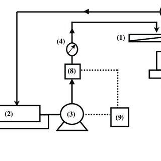 Plate and frame membrane unit: (1) membrane module, (2