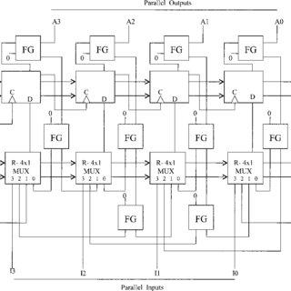 Verilog HDL based simulation flow for reversible