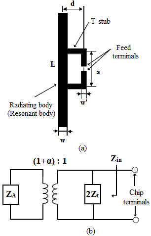 T-Match antenna, (a) Feed structure, (b) Equivalent