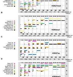 Bar Graph Grade 7 - Free Table Bar Chart [ 1115 x 850 Pixel ]