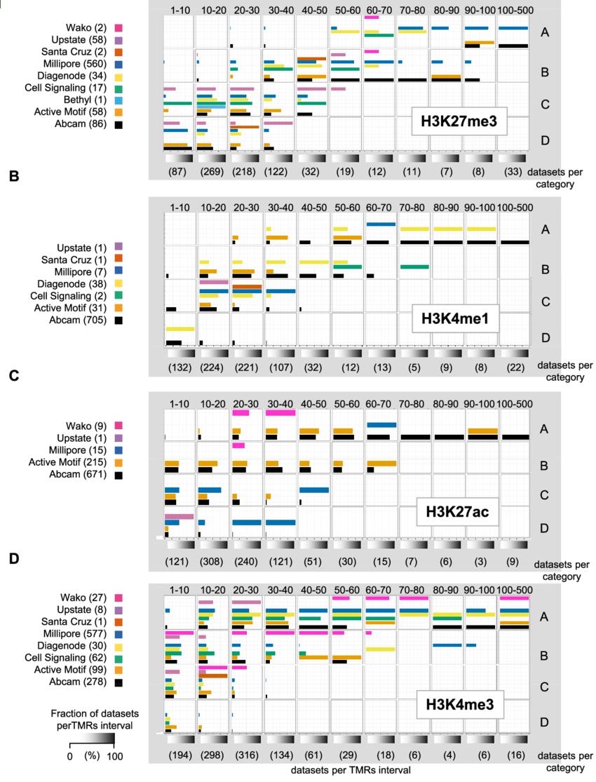 medium resolution of Bar Graph Grade 7 - Free Table Bar Chart