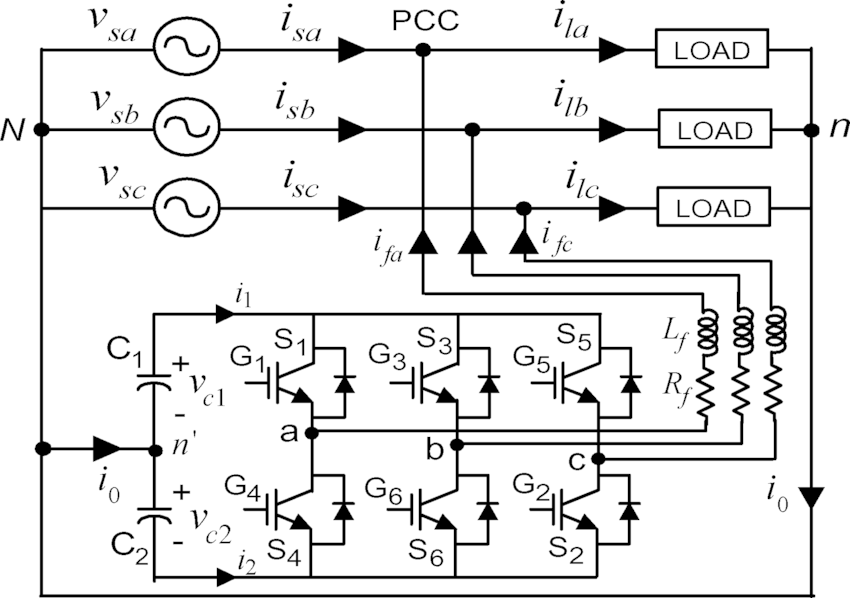Three-phase, four-wire compensated system with actual