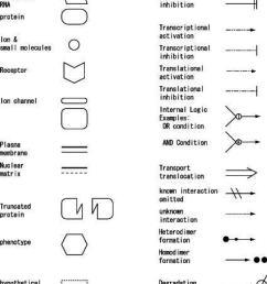 a symbol set for the block diagram [ 850 x 1242 Pixel ]
