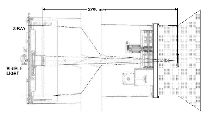 A schematic drawing of the X-Ray Telescope (XRT). The left