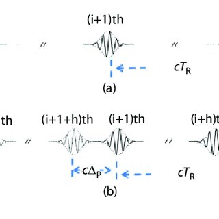 (PDF) Femtosecond optical frequency comb-based tandem