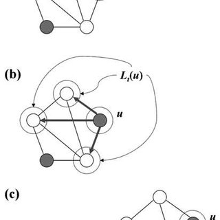 Real-world examples of complex networks whose states and