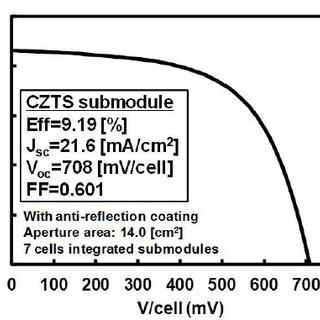 (PDF) High Voltage Cu2ZnSnS4 Submodules by Hybrid Buffer Layer