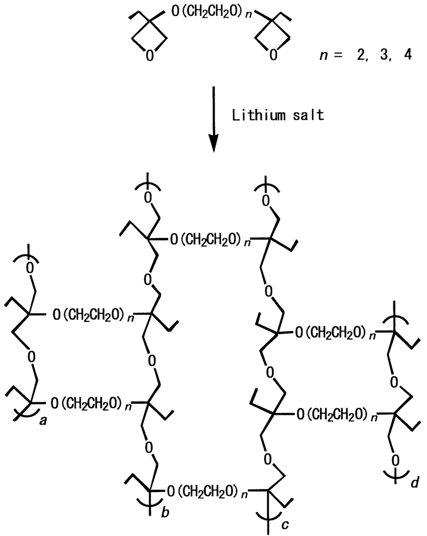medium resolution of structures of bis oxetane monomers and schematic presentation of the polymer network based on the