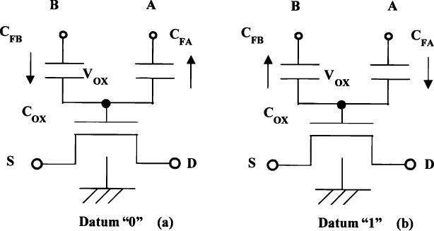Equivalent circuit of 1T2C-type memory cell. (a) Datum