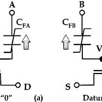 (PDF) Memory operations of 1T2C-type ferroelectric memory