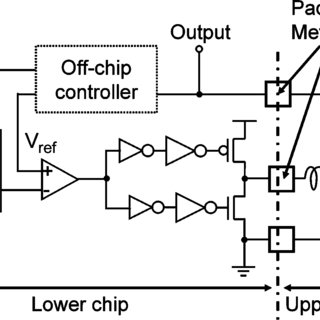 Test circuit diagram of stacked-chip implementation of