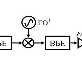 (PDF) FPGA implementation of joint CFO and IQ-imbalance
