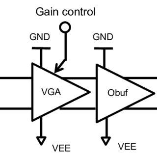 (PDF) 28 Gbaud 16-QAM modulation with compact driver