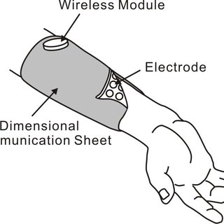 Sensor units are embedded in the two dimensional medium
