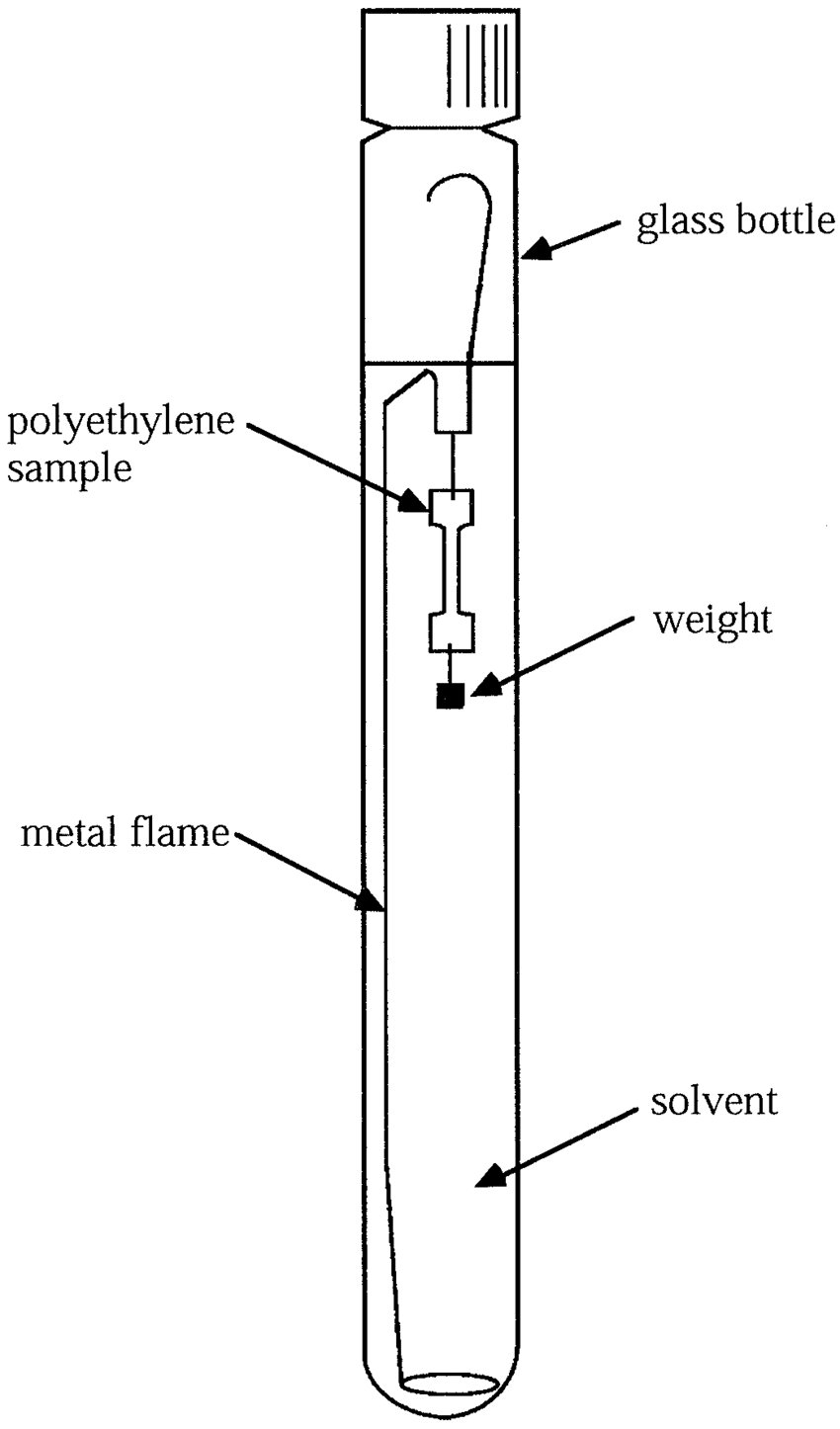 hight resolution of schematic representation of the glass bottle used for swelling