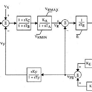 (PDF) Development of a Digital Model for Oman Electrical