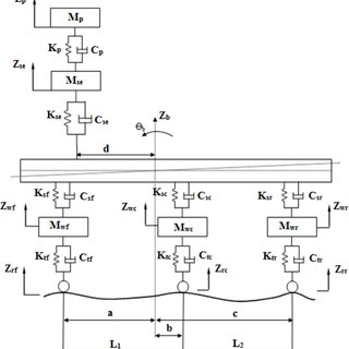 Schematic of experimental setup for 2009 winter a) sensors
