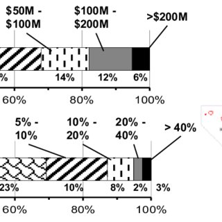 (PDF) PREDICTIVE MODELING OF PREFABRICATION FEASIBILITY