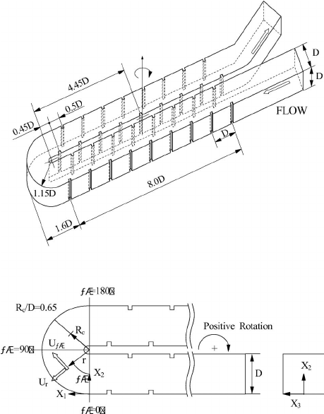 Schematic diagram of a rotating U-bend with roughened