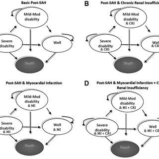 (PDF) Effectiveness of Diagnostic Strategies in Suspected