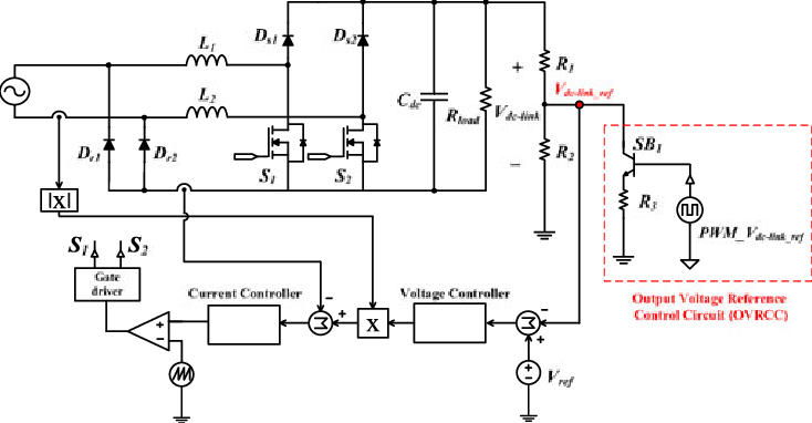 Schematic of PFC rectifier with the control circuit of