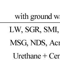 (PDF) Review of Pre-grouting Methods for Shield TBM