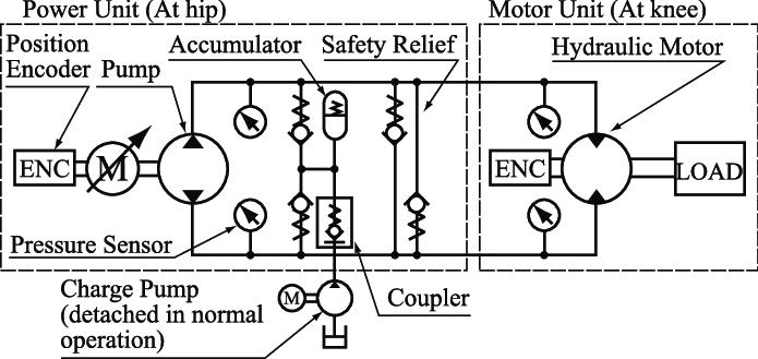 Hydraulic Schematic of Electro-Hydrostatic Actuator