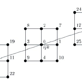 Two-grid convergence for a constant coefficient medium in